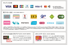 LINE公式アカウント paypay 決済_case2