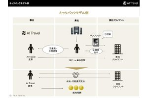 AI Travel_item3